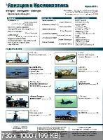 Авиация и космонавтика №4 (апрель 2017)