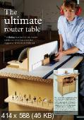 Woodworking Crafts №39  (2018)